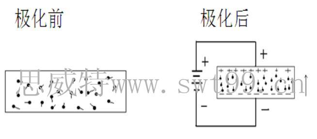 压电陶瓷片蜂鸣片构造及原理-思威特