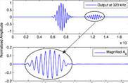 免受蚊蟲生物侵害的壓電超聲波發射器方案